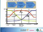 cadena de valor de la innovaci n