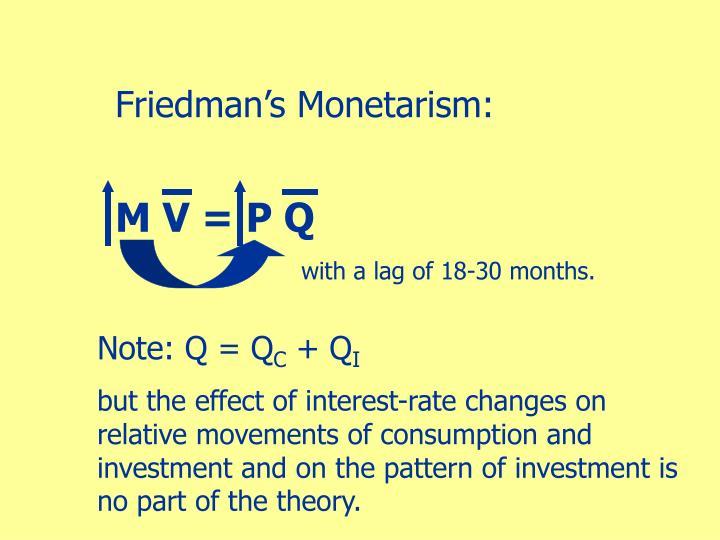 Friedman's Monetarism: