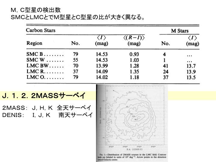 M,C型星の検出数