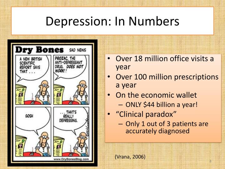 Depression: In Numbers