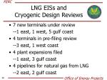 lng eiss and cryogenic design reviews