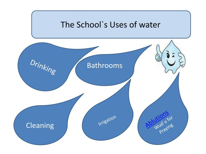 The School`s Uses of water