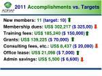 2011 accomplishments vs targets