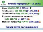 financial highlights 2011 vs 2010