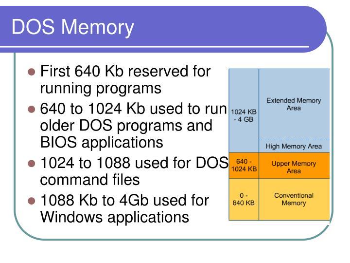 DOS Memory