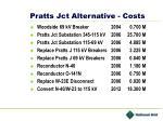 pratts jct alternative costs