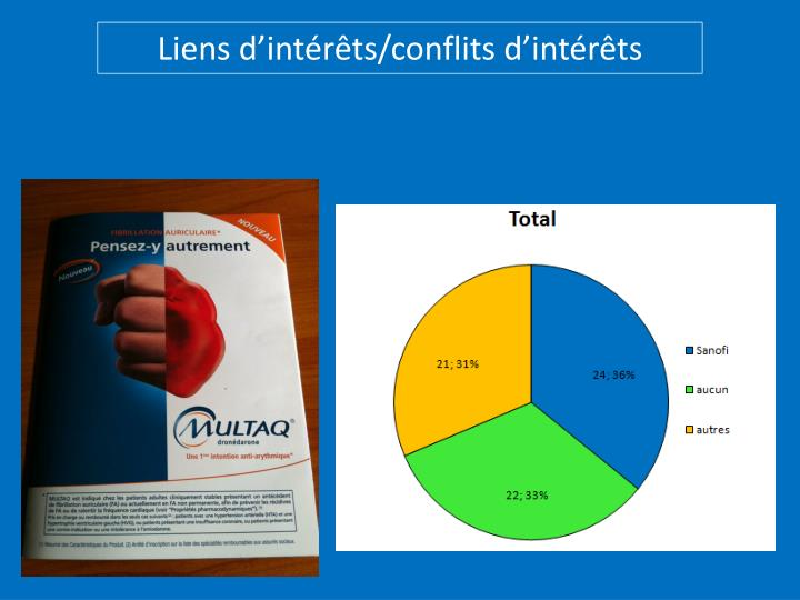 Liens d'intérêts/conflits d'intérêts