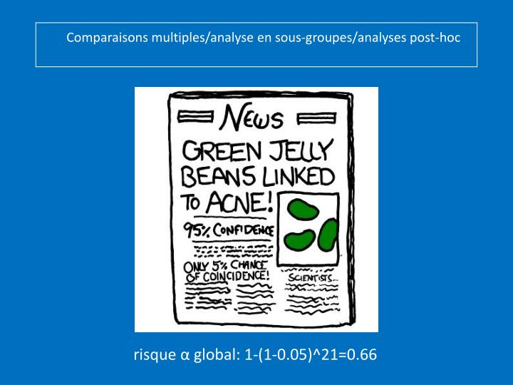 Comparaisons multiples/analyse en sous-groupes/analyses post-hoc