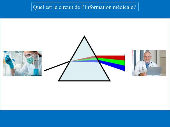 Quel est le circuit de l'information médicale?