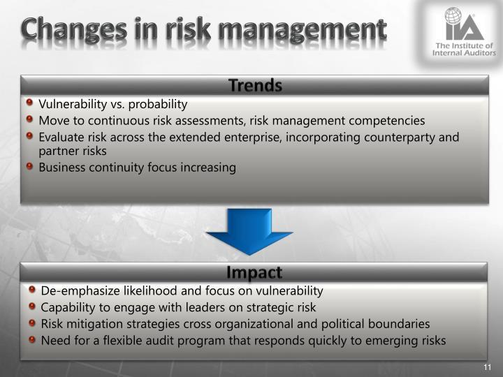 Changes in risk management