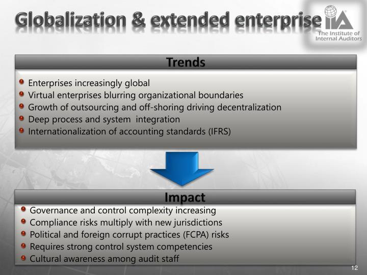 Globalization & extended enterprise