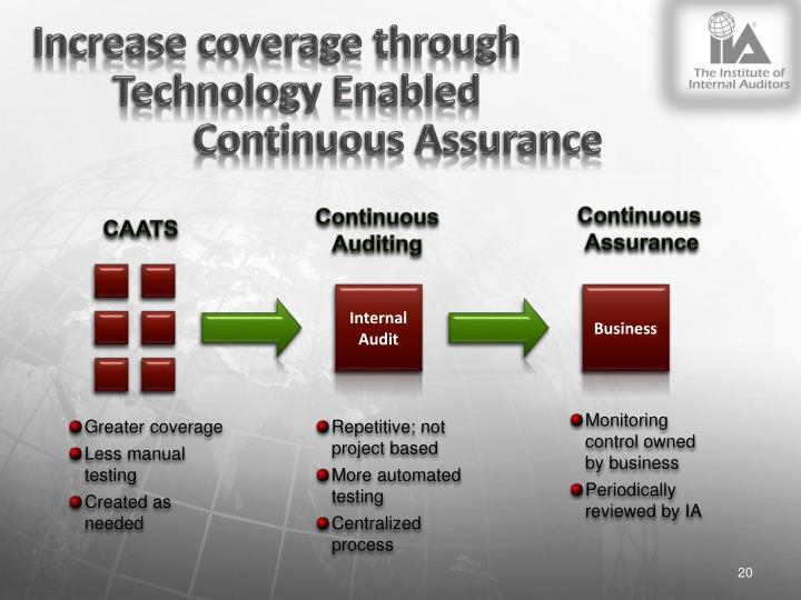 Increase coverage through