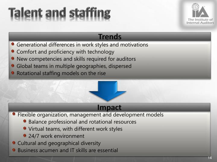 Talent and staffing