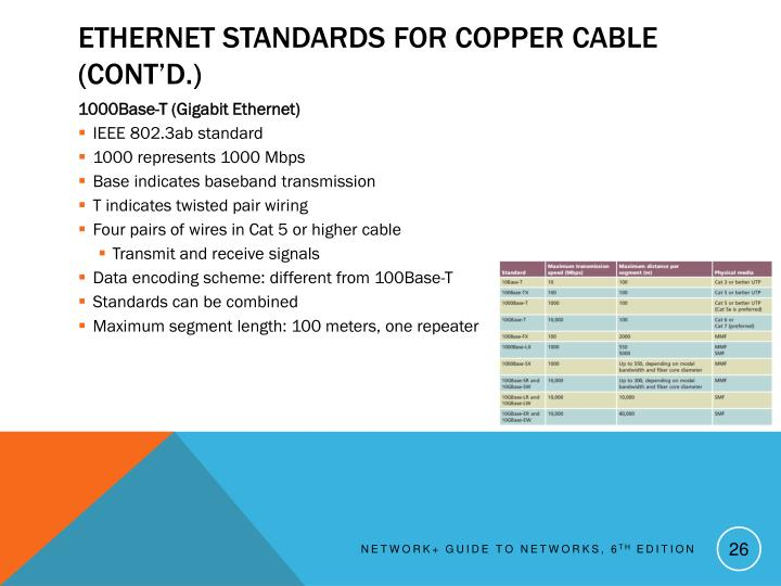 Ethernet Standards for Copper Cable (cont'd.)