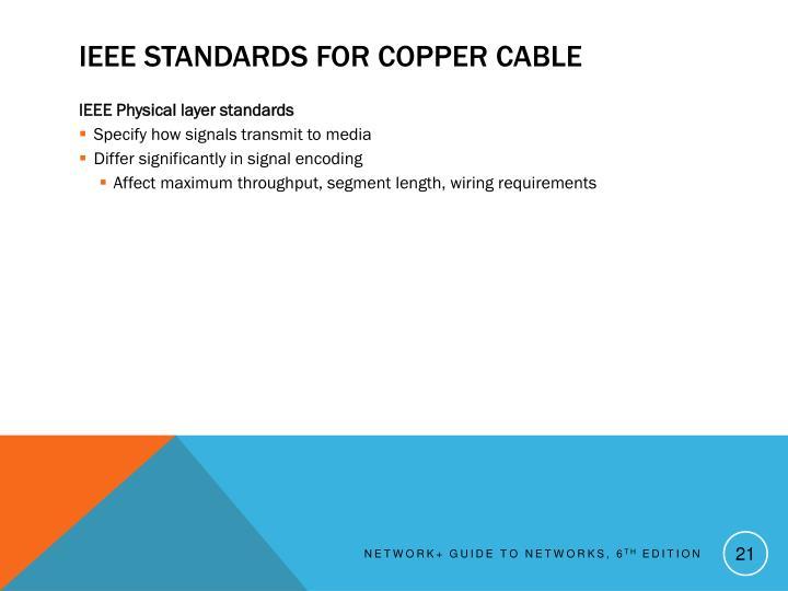 IEEE Standards