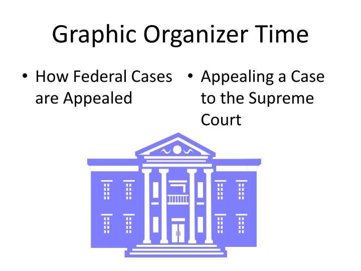 Graphic organizer time