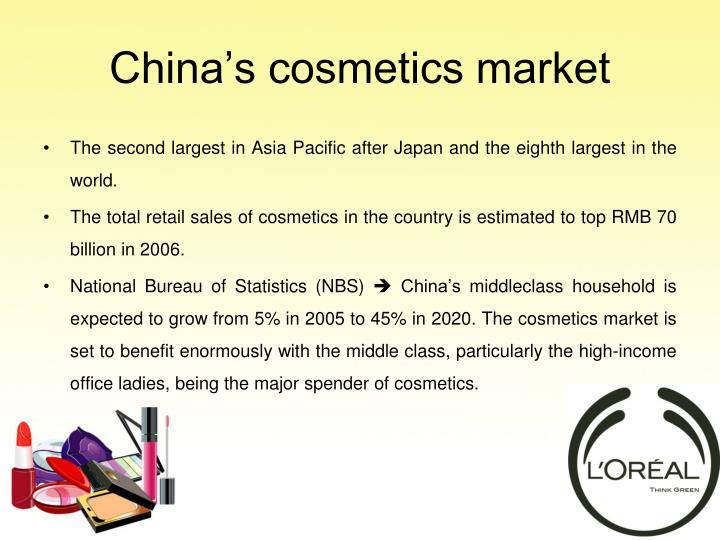China s cosmetics market