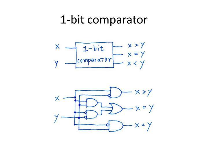 1-bit comparator