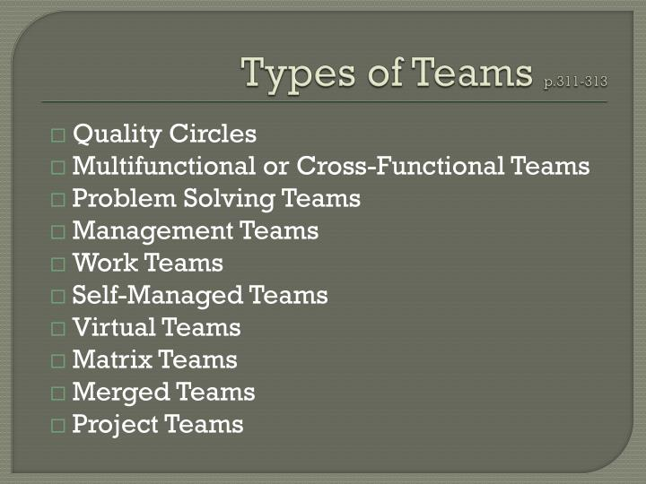 self managed work teams The disadvantages of self-directed work teams include the challenges of organizing team members before beginning work as well as the interaction that occurs in a shared work space.
