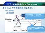 2 tree adjoining grammar