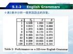 5 1 2 english grammars