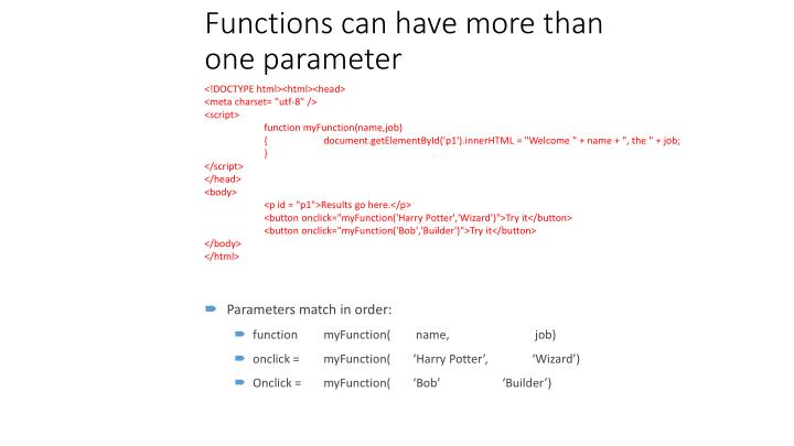 Functions can have more than one parameter