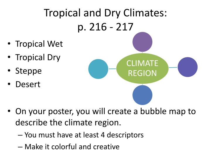 Tropical and Dry Climates: