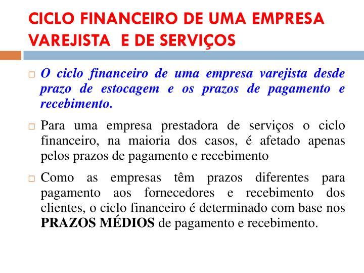 CICLO FINANCEIRO DE UMA