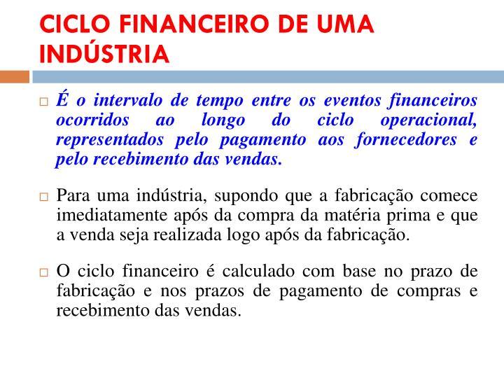 CICLO FINANCEIRO DE UMA INDÚSTRIA