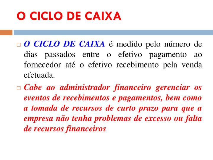 O CICLO DE CAIXA