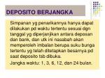 deposito berjangka