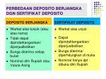 perbedaan deposito berjangka dgn sertifikat deposito