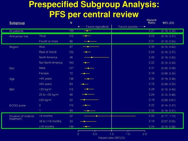 Prespecified Subgroup Analysis: