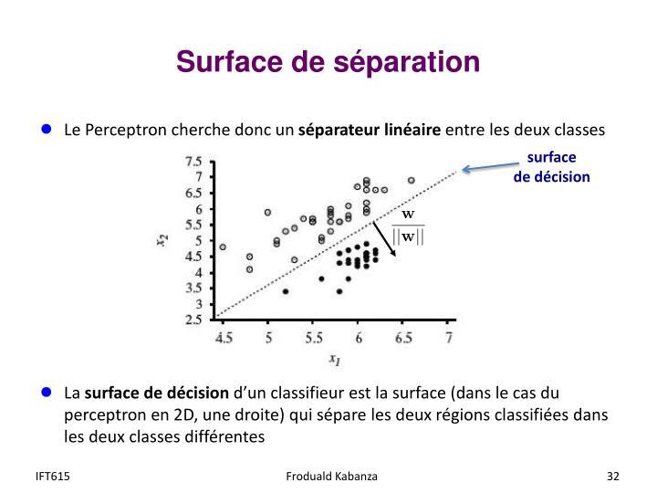 Surface de séparation