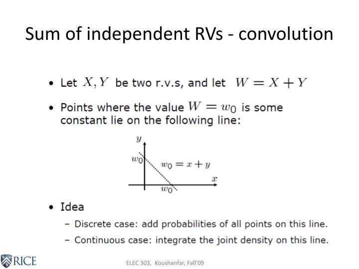 Sum of independent RVs - convolution