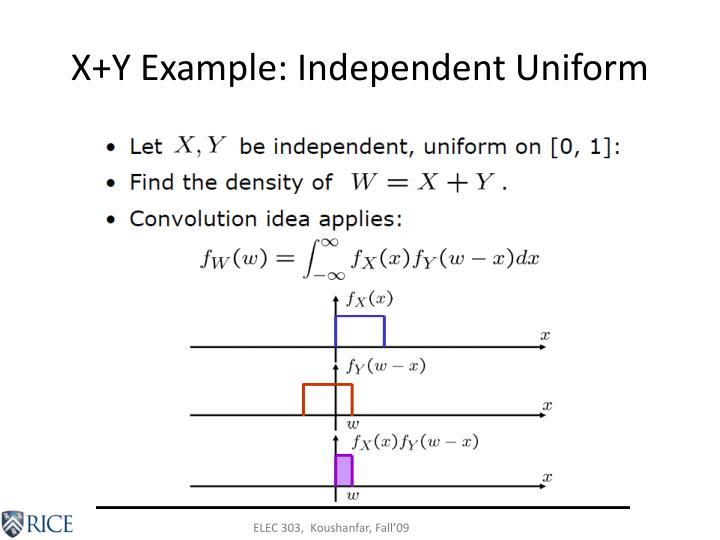 X+Y Example: Independent Uniform