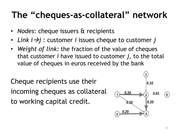 """The """"cheques-as-collateral"""" network"""
