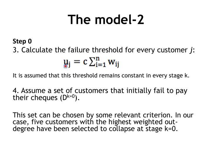 The model-2