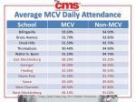 average mcv daily attendance