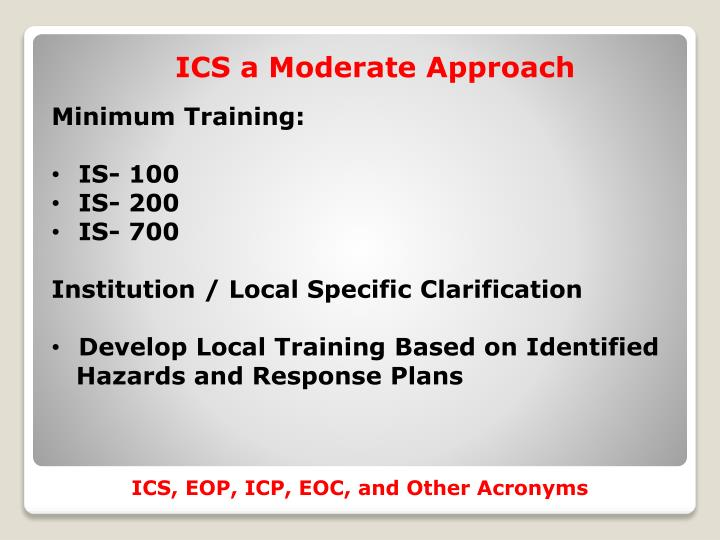 ICS a Moderate Approach