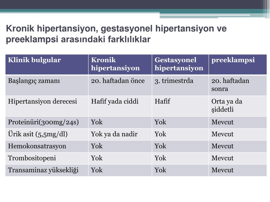 acil hipertansiyon tedavisi tarihinde Kısa kılavuz