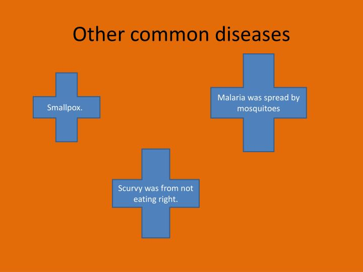Other common diseases
