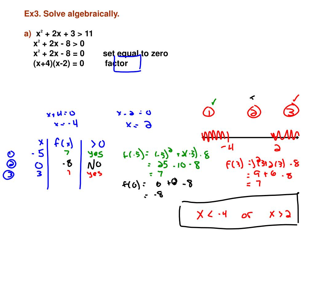 PPT - Graph The Following Function: F(x) = X 2 + 4x - 6