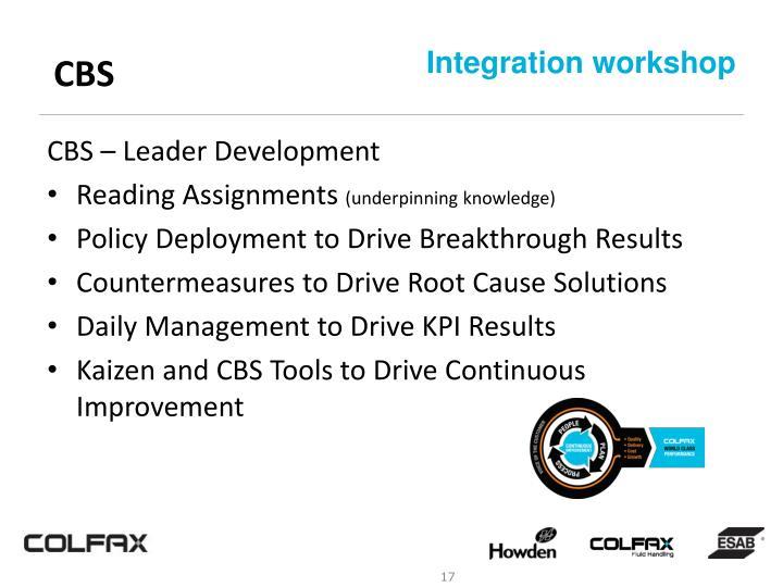 Integration workshop