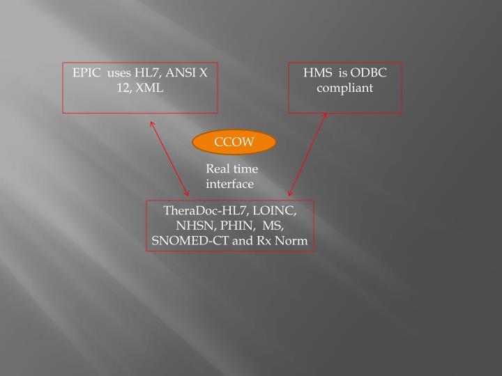 EPIC  uses HL7, ANSI X 12, XML