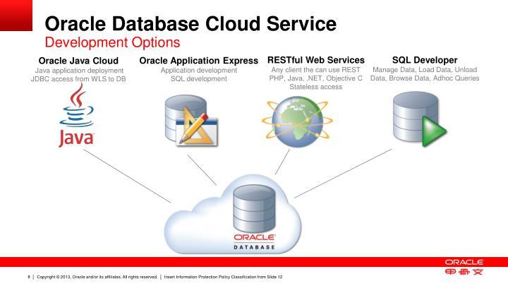 Oracle Database Cloud Service