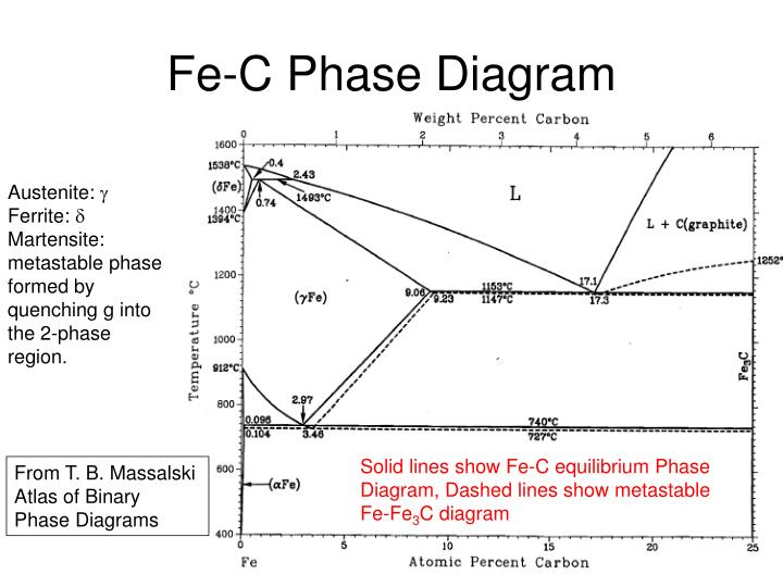 the theory of thermodynamics waldram pdf