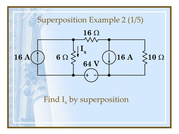 Superposition Example 2 (1/5)