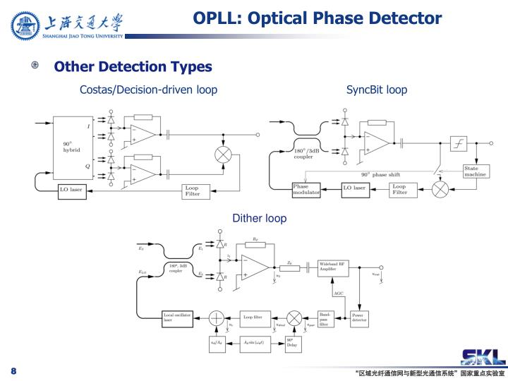 Ppt New Opportunities For Optical Phase Locked Loops In