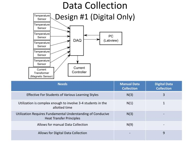Data collection design 1 digital only